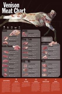 BPWG-meatposter.jpg