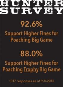 PoachAndPay-survey.jpg