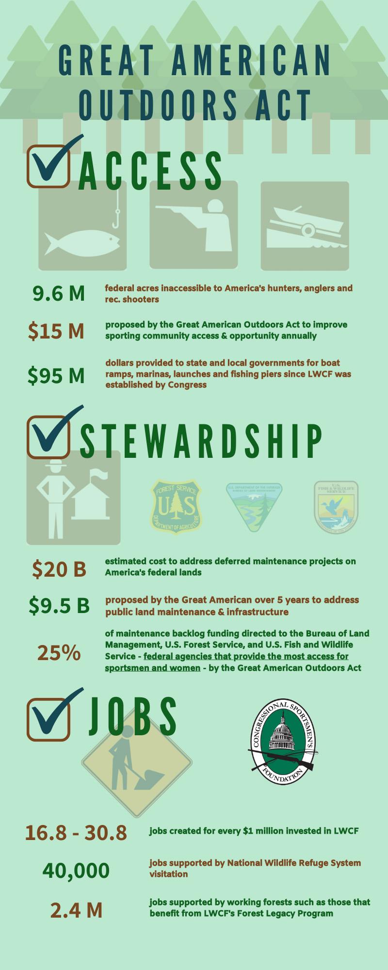 gaoa-infographic.jpg